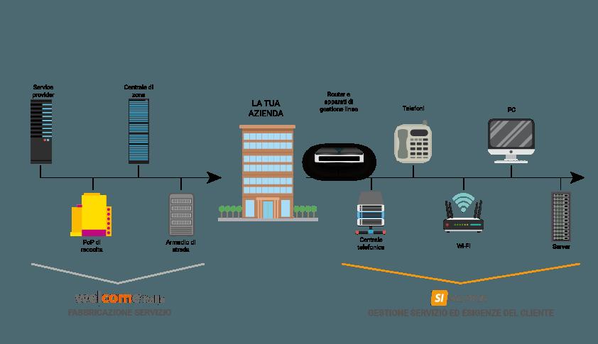 schema-partnership-siconnect